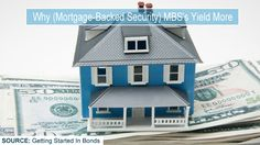 Why (Mortgage-Backed Security) MBS's Yield More