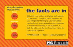 20 Best bpma Research On Promotional Products images in 2013