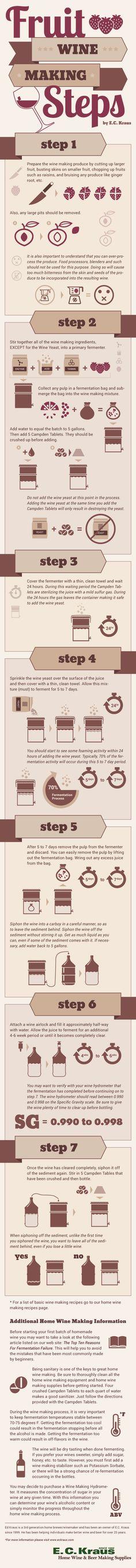 Cómo hacer vino en 7 sencillos pasos