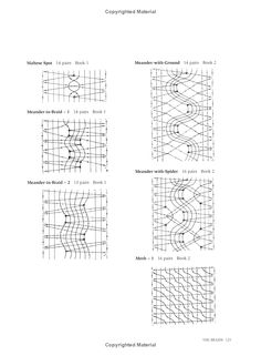 50 New Milanese Lace Patterns: Amazon.co.uk: Patricia Read: Books