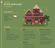 住居好き必見、一軒家の建築様式の違いをイラストで解説するとこうなる - GIGAZINE