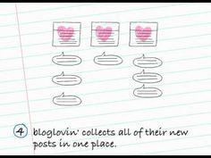 Follow your favorite blogs.