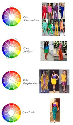 Colour Combinations Fashion, Color Combinations For Clothes, Color Blocking Outfits, Fashion Colours, Colorful Fashion, Color Combos, Wardrobe Color Guide, Color Mixing Chart, Fashion Terms