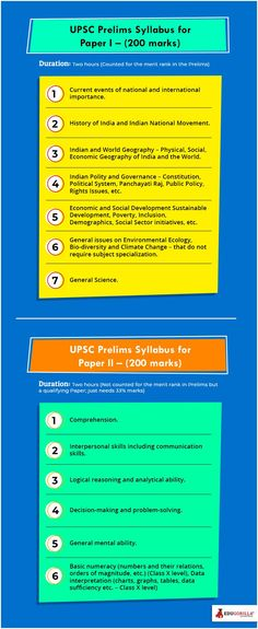 UPSC Prelims Syllabus for Paper 1 and Paper 2 Upsc Notes, Study Notes, Gernal Knowledge, General Knowledge Facts, Live And Learn Quotes, Exam Preparation Tips, Ias Study Material, Upsc Civil Services, What To Study