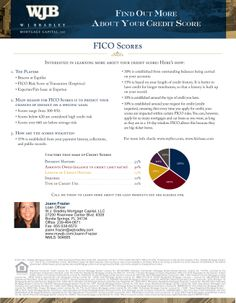Credit Scores and how they work
