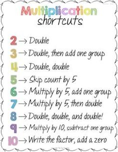 Teaching strategies for understanding multiplication isn't enough. Students need to also be taught multiplication shortcuts so they can learn their facts! Multiplication & Division for Kids Maths 3e, Math Multiplication, Learning Multiplication Tables, Fractions, Math Strategies, Math Resources, Division Strategies, Division Activities, Math Worksheets