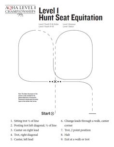 Hunt Seat Equitation pattern. Check out all of the horse show patterns for the Level 1 Championship shows in April and May 2016!