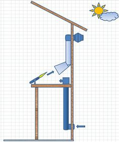 Ventilation for flame or finishing. Would have to add air filtration to the air in side of the ventilation system. Air in could also be drawn from inside the shop area. Jewelry Tools, Glass Jewelry, Glass Beads, Jewellery, Studio Setup, Studio Ideas, Craft Shed, Ventilation System, Stained Glass Projects