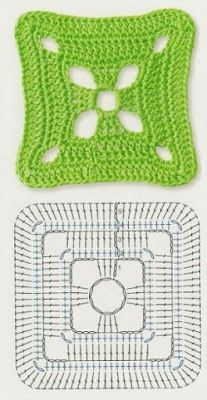 Transcendent Crochet a Solid Granny Square Ideas. Inconceivable Crochet a Solid Granny Square Ideas. Crochet Motifs, Granny Square Crochet Pattern, Crochet Blocks, Crochet Diagram, Crochet Chart, Crochet Squares, Crochet Granny, Crochet Doilies, Crochet Flowers