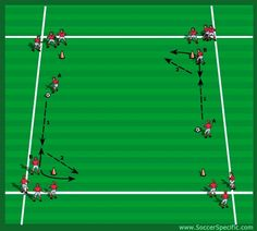 Emphasis: Sharp touches, laying balls off, communication. Set-up: Four cones are positioned as shown approximately 15 yards apart. 4 players are assigned to each cone. Objective: Player (A) starts with the ball. Play is in a counter-clockwise direction. The ball is passed (1) to player (B) who is checking towards