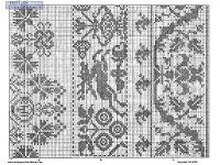 Free Historic Old Pattern Books: Kreuzstitch und Filetmuster aus Graubünden, Herausgegeben von der Bündnerischen Vereinigung für Heimatschutz. , 1927 -  could easily be translated into fair isle knitting