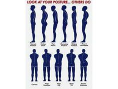 Communication   body language