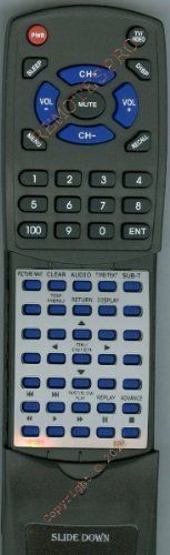 SONY Replacement Remote Control for 148702511, DVPNS611H, DVPNS611HP, DVPNS710H by Redi-Remote. $27.16. This is a custom built replacement remote made by Redi Remote for the SONY remote control number 148702511. *This is NOT an original  remote control. It is a custom replacement remote made by Redi-Remote*  This remote control is specifically designed to be compatible with the following models of SONY units:   148702511, DVPNS611H, DVPNS611HP, DVPNS710H, DVPNS717HP,...