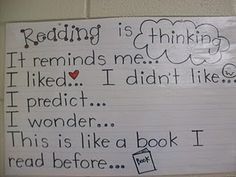 Great Chart for reminding students what to think about while reading
