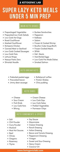 8 Extremely Useful Food Charts That Will Help You Eat Healthier and Lose Weight and Become a Keto Expert