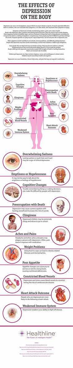 9 Optimistic Hacks: Cholesterol Diet Breakfast cholesterol infographic tips.Cholesterol The Body cholesterol essential oils healthy.Cholesterol Causes. Burn Out, Mental Training, Mental Disorders, Mental Health Awareness, Breast Cancer Awareness, Breast Cancer Survivor, Just In Case, Anxiety, The Cure