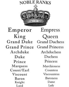 I've had many people ask me about royal ranks and titles. This illustration is a great source for understanding royal rank (not just the…