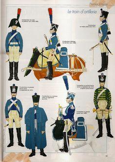 Treno dell'artiglieria francese dal 1804 al 1815