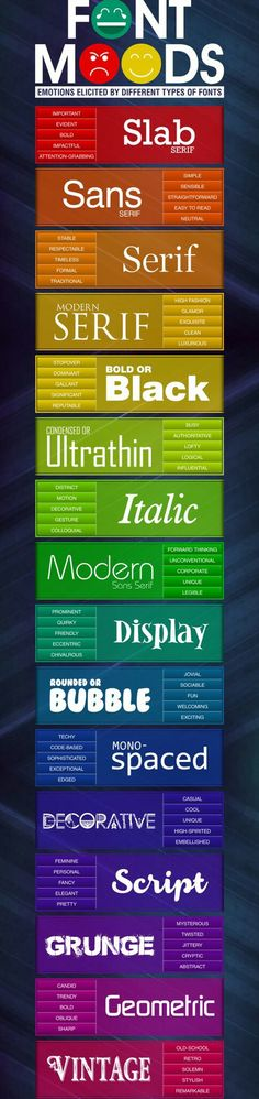 Font Moods for Design #GraphicDesign #Typography #Logo #Design #Branding