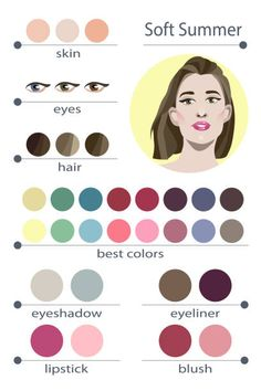 Stock vector seasonal color analysis palette for soft summer. Stock vector seasonal color analysis palette for soft summer. Best makeup colors for soft summer type of female appearance. Face of young woman. Deep Autumn Color Palette, Soft Summer Color Palette, Skin Color Palette, Summer Colors, Summer Color Palettes, Deep Autumn Makeup, Soft Summer Makeup, Summer Skin, Color Me Beautiful