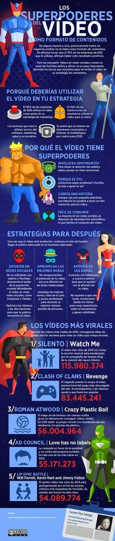 Los superpoderes del vídeo como formato de contenidos #infografia