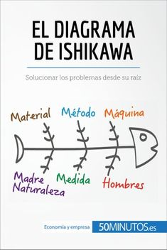 Buy El diagrama de Ishikawa: Solucionar los problemas desde su raíz by and Read this Book on Kobo's Free Apps. Discover Kobo's Vast Collection of Ebooks and Audiobooks Today - Over 4 Million Titles! Business Management, Business Planning, Risk Management, Analyse Pestel, Chandeliers Japonais, Swot, Ishikawa Diagram, Analyse Technique, Business Tips