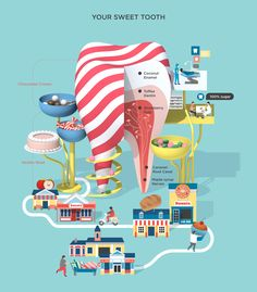 """Check out this @Behance project: """"Infogra-fake""""…"""