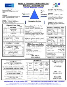 pediatric assessment | Office of Emergency Medical Services Pediatric Assessment Guide