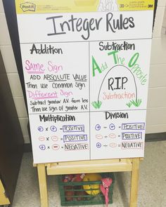 Subtraction Funeral Multiplying And Dividing Integers, Adding And Subtracting Integers, Teaching Math, Maths, Integer Rules, 7th Grade Math, Notebook Ideas, Anchor Charts, Funeral