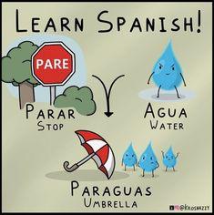 Spanish Practice, Spanish Lessons For Kids, Spanish Class, How To Speak Spanish, Spanish Grammar, Spanish Vocabulary, Spanish Language Learning, Spanish Teacher, Spanish Notes
