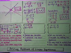 Solving Systems of Linear Equations.  I give a foldable with most of the info printed to save time.  Students have one or more foldables for each unit and this will be their review resource for the end of the year. It is also handy when working independently... When they ask a question, I have something to refer back to without standing there while they shuffle through their notebooks (or crazy disorganized backpacks!)