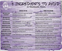 9 Ingredients to Avoid in Processed Foods