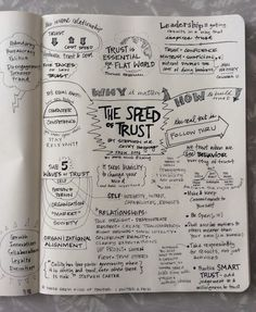 An example about how  Kate Wing  sketchnotes the books she read.   She write:     I'm workin...