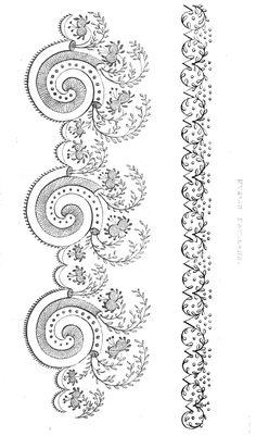 Regency Fashion: Muslin Patterns