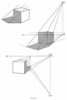 shadows of perspective Basic Sketching, Basic Drawing, Drawing Skills, Drawing Techniques, Perspective Drawing Lessons, Perspective Sketch, Geometric Shapes Art, Shadow Drawing, Art Basics
