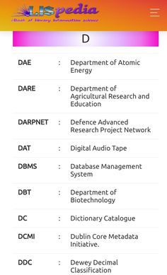 Abbreviations to Library Science Library Science, Exam Papers, Dbt, Research Projects, Biotechnology, Library Books, Management, This Or That Questions, Education