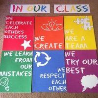 Für die Klasse: Normen an Stelle von Regeln.
