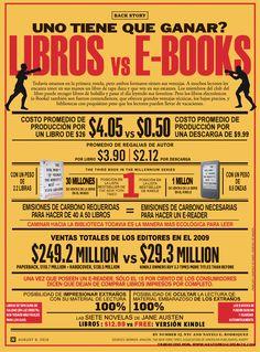 En esta infografía de Newsweek se resume un debate entre el el libro impreso frente al eBook.  Mas INFO en http://eblioteca.com