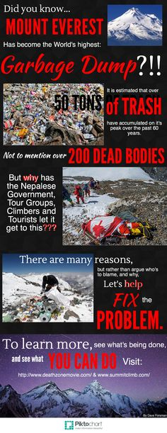 Mount Everest: World's highest garbage dump. Read, learn, act, share.