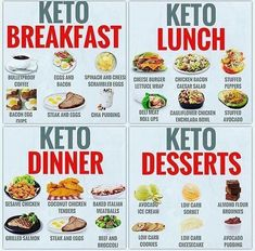 7 Keto Recipes Made Easy + Find the Difference Between Keto Fastose and Ketogenic . - 7 keto recipes made easy + find out the difference between keto fastose and ketogenic diet – wind - 7 Keto, Keto Diet Plan, Diet Meal Plans, Easy Keto Meal Plan, Simple Keto Meals, Ketogenic Diet Meal Plan, Diet Menu, Slimfast Diet Plan, Keto Snacks On The Go Ketogenic Diet