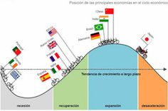 TODA LA INFO PARA TUS CLASES: Macroeconomía - Programa de cátedra 2015 - Libros