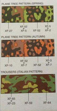 Camo - Tarnungsmuster Waffen SS mit TAMIYA-Farben. Doch auch andere Firmen bieten Farben dieser Art an. (Beispiel: http://sho.rtlink.de/Vallejo-Model-Air_Waffen-SS-Camouflage) | Tarnung, Bemalung, Militär