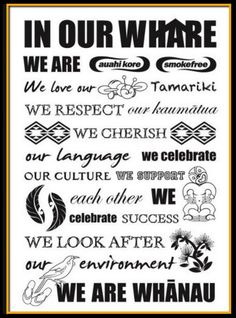 in our Whanau School Resources, Teaching Resources, Waitangi Day, Maori Words, Maori Symbols, Maori Designs, Maori Art, Kiwiana, Morning Messages