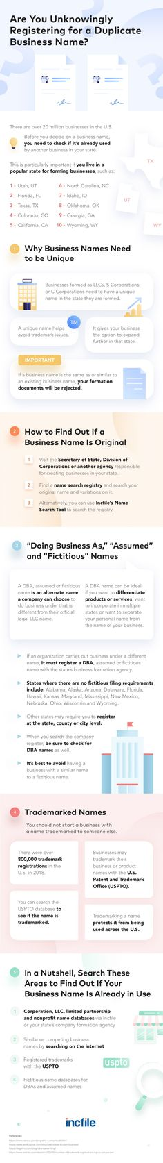 Unique Business Names, Productivity Apps, Data Visualization, How To Find Out, Business Infographics, Business Tips, Name Search, Tools, Instruments