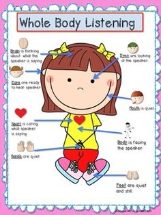 Whole Body Listening Good Listener Activity Poster, activi
