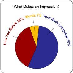 comm skll first impressions