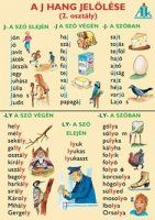 A j hang jelölése Love Languages, Classroom, Teaching, Education, Comics, School, Kids, Learning, Toddlers