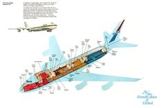 This is an edited insert of united Airlines' first 747, when the type was introduced in 1970. (Credits: Chris Sloan)