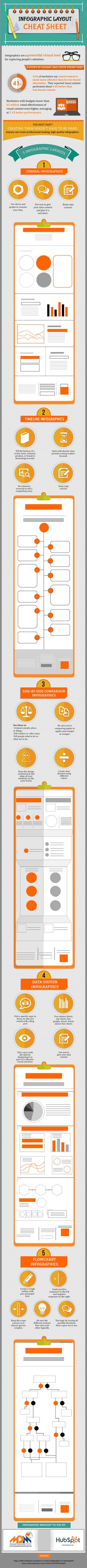 The Infographic Design Cheat Sheet: 5 Layouts That'll Make Your Life Easier [Free Templates], via @HubSpot