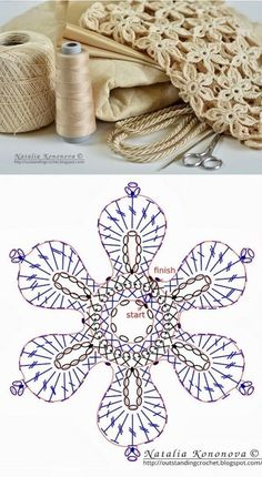 Best 12 Lovely crocheted flower on a Japanese site – SkillOfKing. Crochet Motif Patterns, Crochet Diagram, Crochet Squares, Crochet Stitches, Irish Crochet Charts, Crochet Leaves, Crochet Doilies, Crochet Flowers, Love Crochet